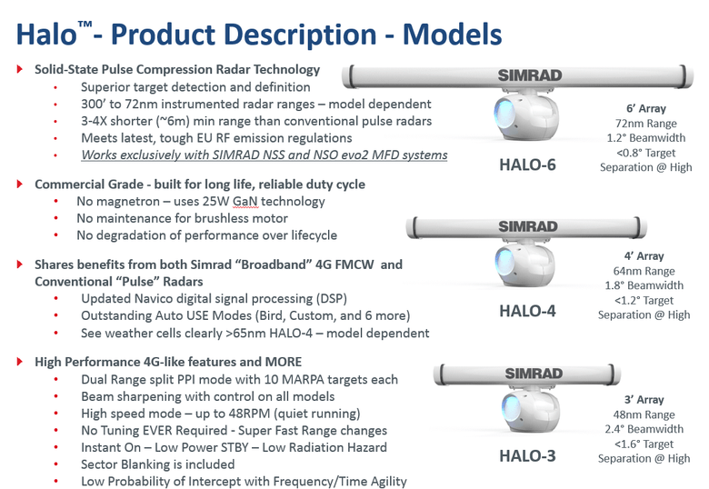 Simard Halo-3 pulse compression radar > Electronics > Radars