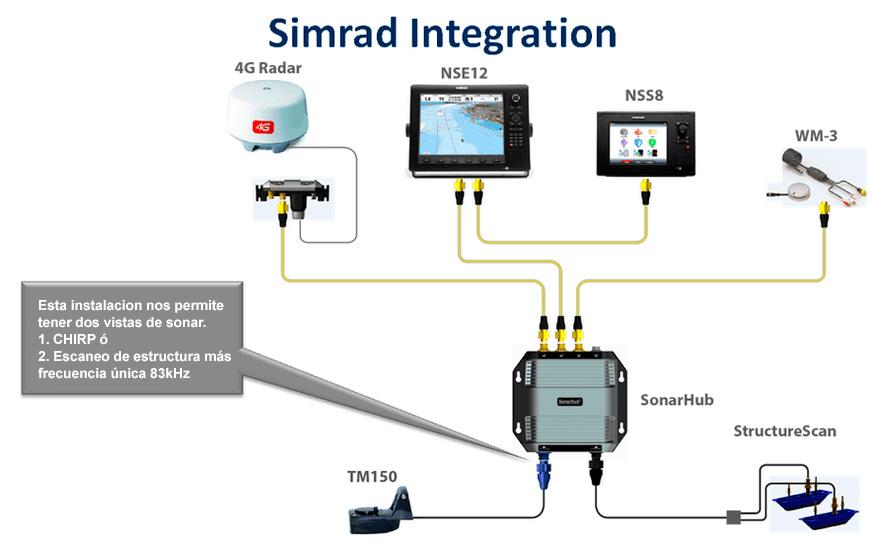 Simrad SonarHub Module > Electronics > GPS and Sonars