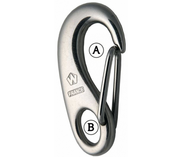 Wichard Safety Carabiners